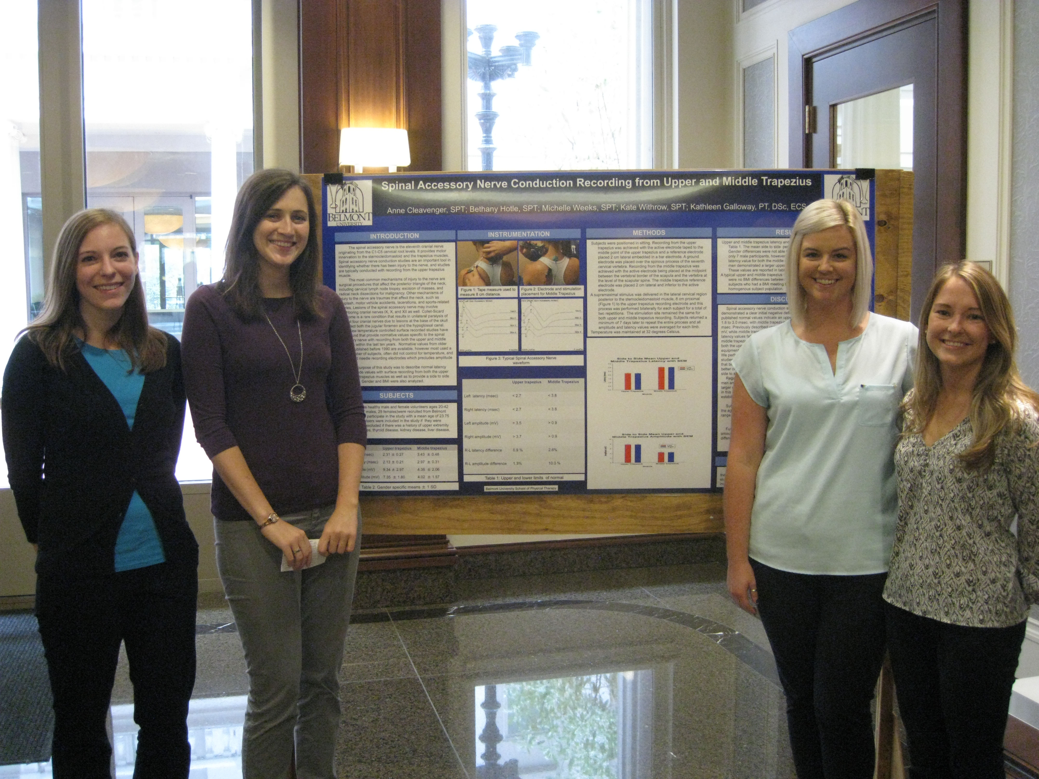 Jobs for impact physical therapy - Belmont School Of Physical Therapy Recently Held Its Annual Research Symposium And Poster Session Ten Groups Presented The Results Of Their Research